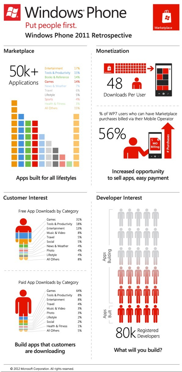 5383_WP-Marketplace-Opportunity-infographic-r09b-011112_thumb_57B52915